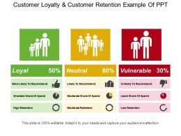 Customer Loyalty And Customer Retention Example Of Ppt