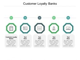 Customer Loyalty Banks Ppt Powerpoint Presentation Icon Deck Cpb