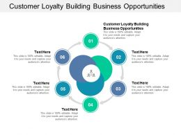 Customer Loyalty Building Business Opportunities Ppt Powerpoint Presentation Outline Graphics Design Cpb