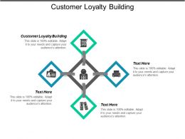 Customer Loyalty Building Ppt Powerpoint Presentation Gallery Pictures Cpb
