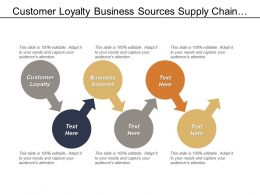 Customer Loyalty Business Sources Supply Chain Management Business