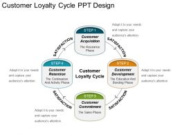 Customer Loyalty Cycle Ppt Design