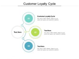 Customer Loyalty Cycle Ppt Powerpoint Presentation Model Clipart Cpb