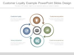 Customer Loyalty Example Powerpoint Slides Design