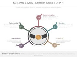Customer Loyalty Illustration Sample Of Ppt