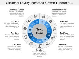 Customer Loyalty Increased Growth Functional Solution Business Focus