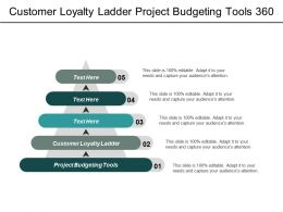 Customer Loyalty Ladder Project Budgeting Tools 360 Performance Feedback Cpb
