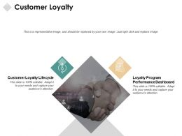 Customer Loyalty Lifecycle Dashboard Ppt Powerpoint Presentation Pictures Visual Aids