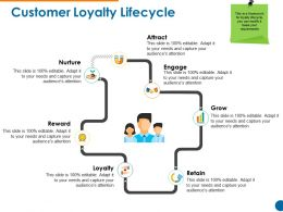 Customer Loyalty Lifecycle Good Ppt Example