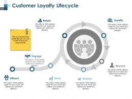 Customer Loyalty Lifecycle Grow Ppt Professional Layout Ideas