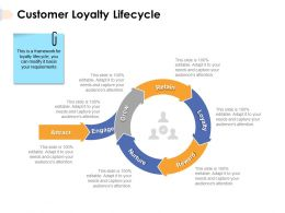 Customer Loyalty Lifecycle Grow Retain Ppt Powerpoint Presentation Lists