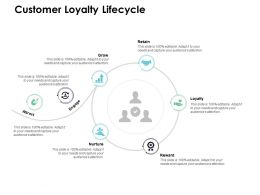Customer Loyalty Lifecycle Loyalty Retain Ppt Powerpoint Presentation Slides Show