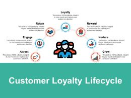 Customer Loyalty Lifecycle Loyalty Reward Ppt Powerpoint Presentation File Slides