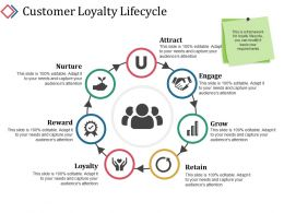 Customer Loyalty Lifecycle Powerpoint Images