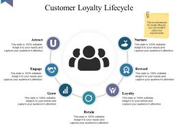 Customer Loyalty Lifecycle Powerpoint Slide Clipart