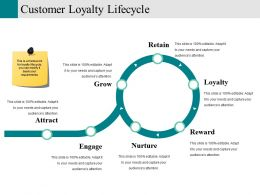 Customer Loyalty Lifecycle Powerpoint Slide Deck Samples