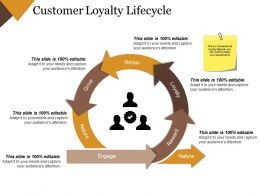 Customer Loyalty Lifecycle Powerpoint Slide Designs Download