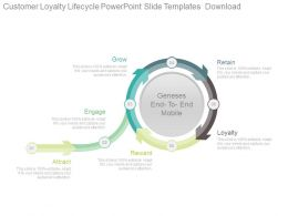Customer Loyalty Lifecycle Powerpoint Slide Templates Download