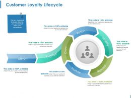 Customer Loyalty Lifecycle Ppt Background Designs