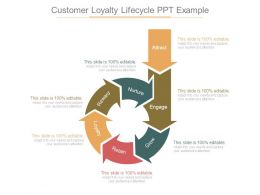 Customer Loyalty Lifecycle Ppt Example