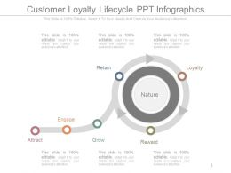 Customer Loyalty Lifecycle Ppt Infographics