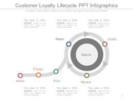 customer_loyalty_lifecycle_ppt_infographics_Slide01