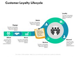 Customer Loyalty Lifecycle Ppt Powerpoint Presentation Outline Introduction