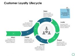 Customer Loyalty Lifecycle Process Ppt Powerpoint Presentation Icon Files