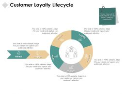 Customer Loyalty Lifecycle Retain Circular Ppt Powerpoint Presentation Pictures Styles