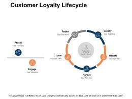 Customer Loyalty Lifecycle Retain Nurture Ppt Powerpoint Presentation Summary Skills