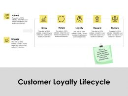 Customer Loyalty Lifecycle Reward Growth Ppt Powerpoint Presentation Icon Example