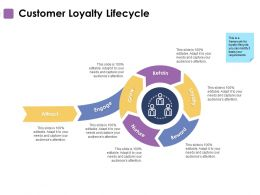Customer Loyalty Lifecycle Reward Ppt Powerpoint Presentation Slideshow