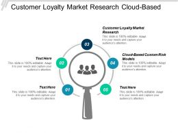 Customer Loyalty Market Research Cloud Based Custom Risk Models Cpb