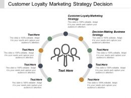 Customer Loyalty Marketing Strategy Decision Making Business Strategy Cpb