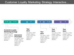 Customer Loyalty Marketing Strategy Interactive Promotion Risk Assignment Cpb