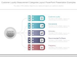 Customer loyalty powerpoint templates ppt slides images graphics customer loyalty use our customer loyalty measurement categories layout powerpoint presentation toneelgroepblik Choice Image