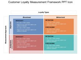 Customer Loyalty Measurement Framework Ppt Icon