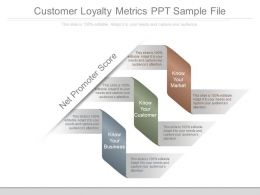 Customer Loyalty Metrics Ppt Sample File