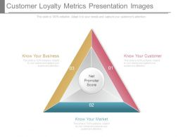 Customer Loyalty Metrics Presentation Images