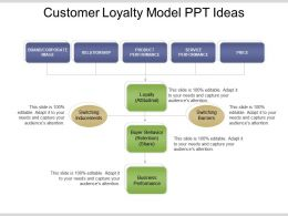 Customer Loyalty Model Ppt Ideas
