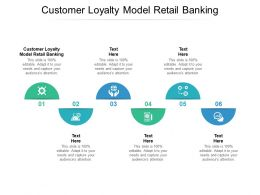 Customer Loyalty Model Retail Banking Ppt Powerpoint Presentation Outline Structure Cpb