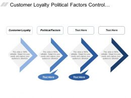 Customer Loyalty Political Factors Control Expenses Streamline Operations