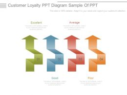 Customer Loyalty Ppt Diagram Sample Of Ppt