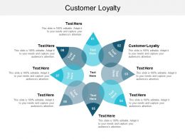 Customer Loyalty Ppt Powerpoint Presentation File Display Cpb