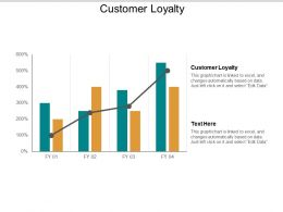 Customer Loyalty Ppt Powerpoint Presentation Model Background Designs Cpb