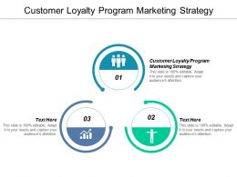 Customer Loyalty Program Marketing Strategy Ppt Powerpoint Presentation Gallery Background Cpb