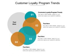 Customer Loyalty Program Trends Ppt Powerpoint Presentation Gallery Slides Cpb