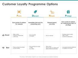 Customer Loyalty Programme Options Customer Understands Ppt Presentation Good