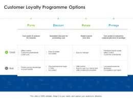Customer Loyalty Programme Options Ppt Powerpoint Presentation Infographic Template Model
