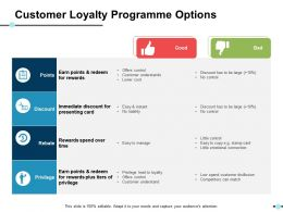 Customer Loyalty Programme Options Ppt Show Slides